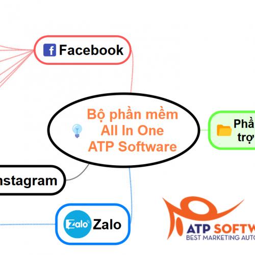 Hướng dẫn tải cài đặt phần mềm marketing đa kênh All-in-one