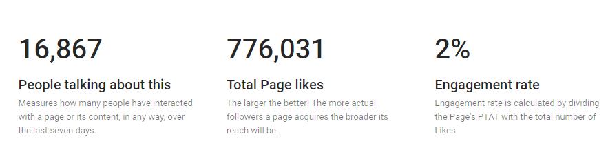 pt 21 - Phân tích case study kinh doanh trên Fanpage Facebook ngành thời trang